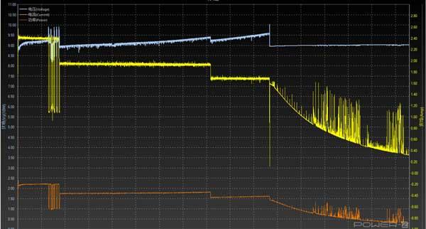 Galaxy z fold 2 charging test